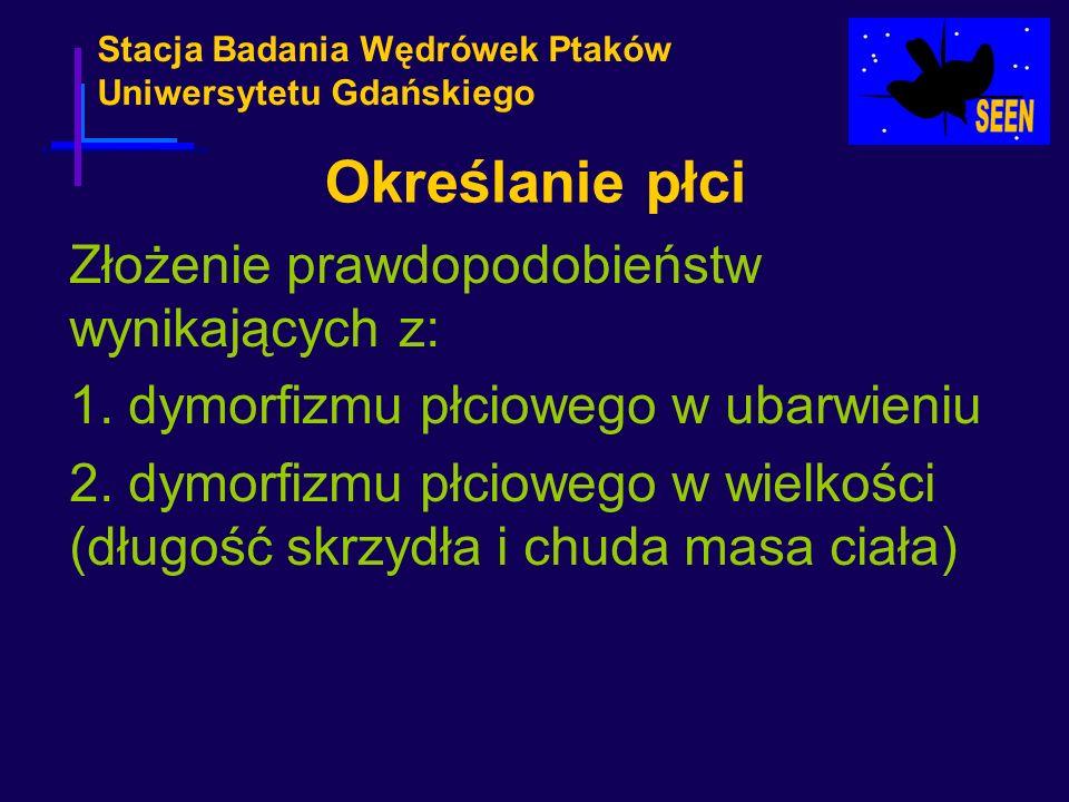 Stacja Badania Wędrówek Ptaków Uniwersytetu Gdańskiego Określanie płci Złożenie prawdopodobieństw wynikających z: 1. dymorfizmu płciowego w ubarwieniu