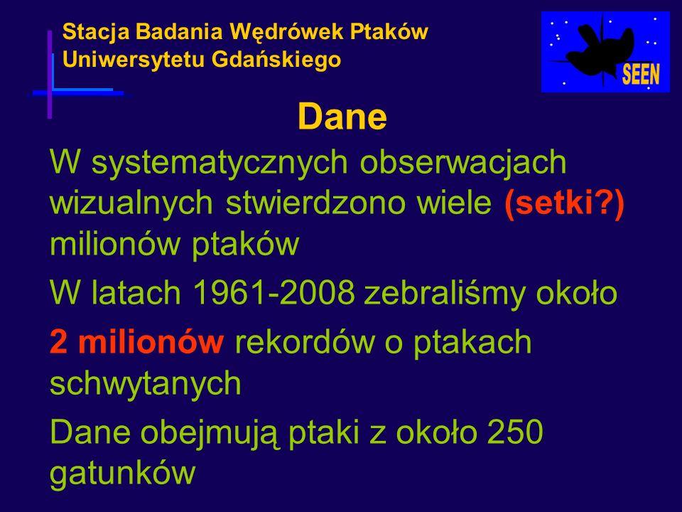 Stacja Badania Wędrówek Ptaków Uniwersytetu Gdańskiego Pełen rekord obejmuje 58 zakodowanych informacji w tym do 31 pomiarów Baza zawiera również informacje pochodne: współczynniki biometryczne (np.