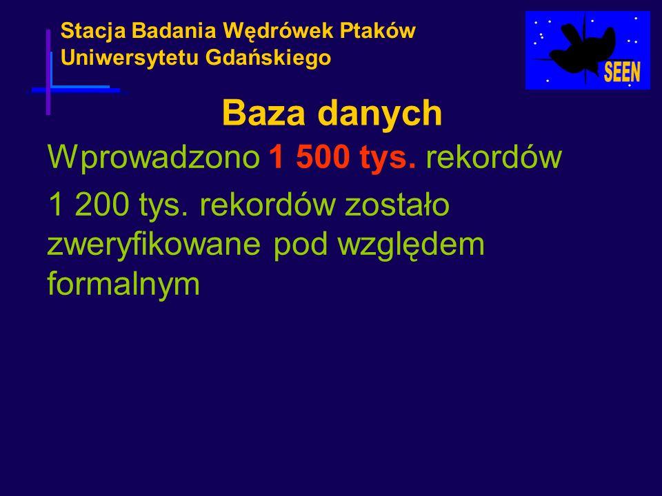 Stacja Badania Wędrówek Ptaków Uniwersytetu Gdańskiego Baza danych Wprowadzono 1 500 tys. rekordów 1 200 tys. rekordów zostało zweryfikowane pod wzglę