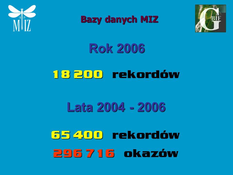18 200 18 200 rekordów Rok 2006 Lata 2004 - 2006 Bazy danych MIZ 65 400 65 400 rekordów 296 716 296 716 okazów