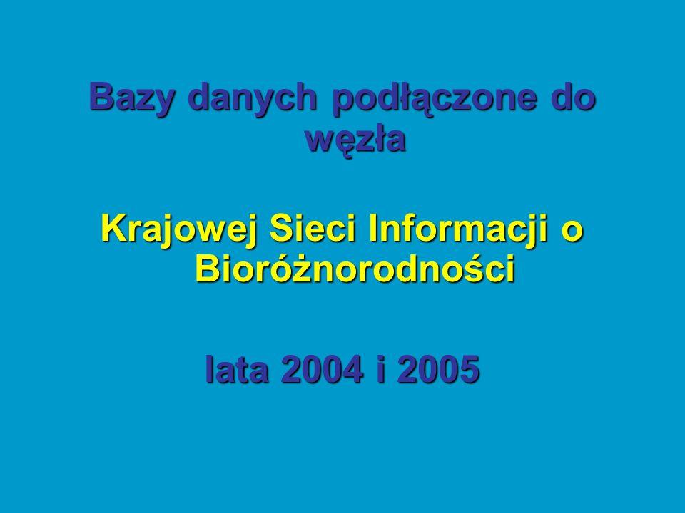 Bazy danych podłączone do węzła Krajowej Sieci Informacji o Bioróżnorodności lata 2004 i 2005