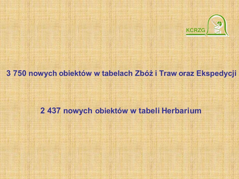 3 750 nowych obiektów w tabelach Zbóż i Traw oraz Ekspedycji 2 437 nowych obiektów w tabeli Herbarium