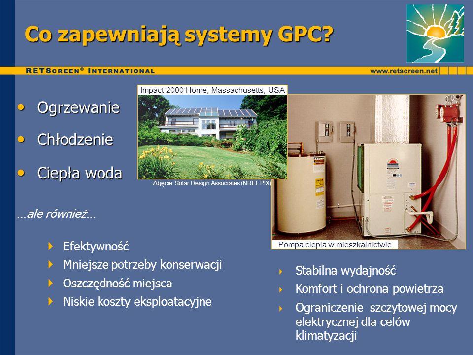 Ogrzewanie Ogrzewanie Chłodzenie Chłodzenie Ciepła woda Ciepła woda …ale również… Efektywność Mniejsze potrzeby konserwacji Oszczędność miejsca Niskie koszty eksploatacyjne Co zapewniają systemy GPC.