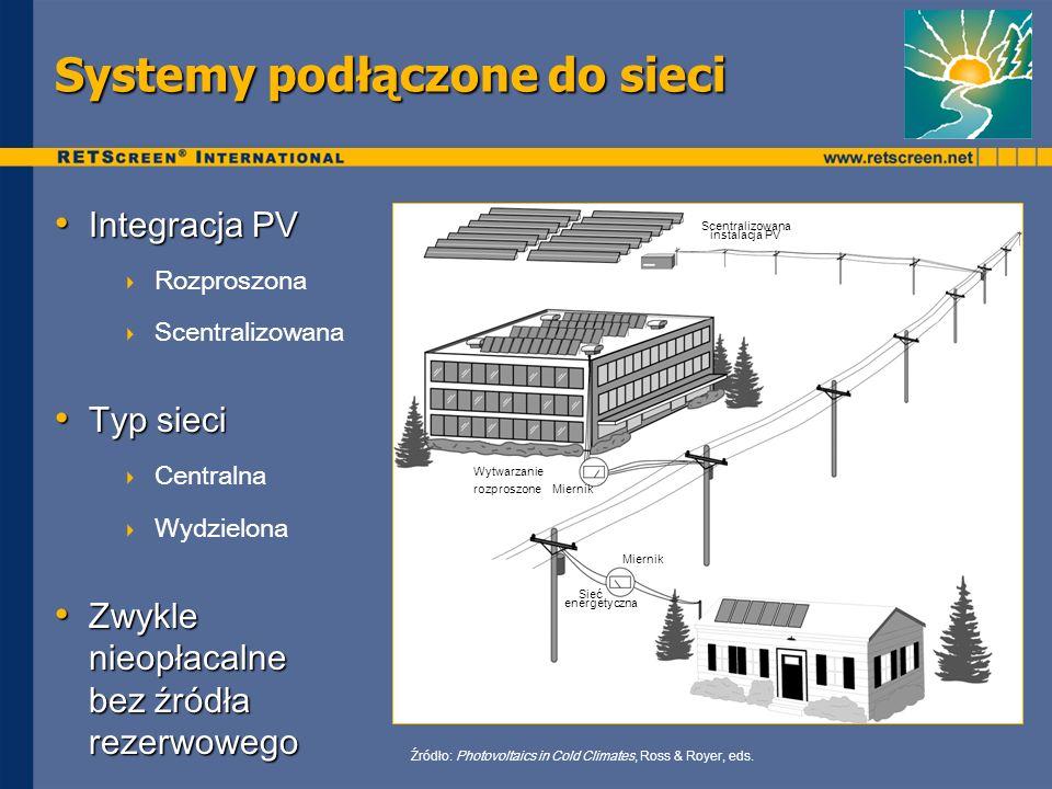 Systemy podłączone do sieci Integracja PV Integracja PV Rozproszona Scentralizowana Typ sieci Typ sieci Centralna Wydzielona Zwykle nieopłacalne bez źródła rezerwowego Zwykle nieopłacalne bez źródła rezerwowego Źródło: Photovoltaics in Cold Climates, Ross & Royer, eds.