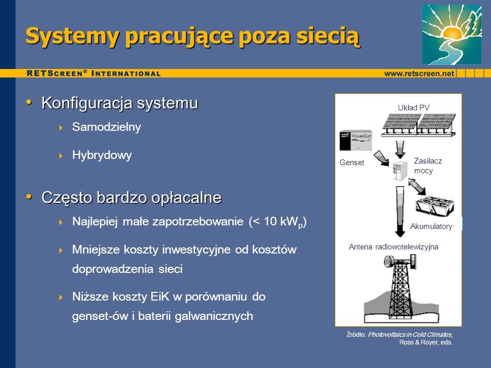 Systemy pracujące poza siecią Konfiguracja systemu Konfiguracja systemu Samodzielny Hybrydowy Często bardzo opłacalne Często bardzo opłacalne Najlepiej małe zapotrzebowanie (< 10 kW p ) Mniejsze koszty inwestycyjne od kosztów doprowadzenia sieci Niższe koszty EiK w porównaniu do genset-ów i baterii galwanicznych Źródło: Photovoltaics in Cold Climates, Ross & Royer, eds.