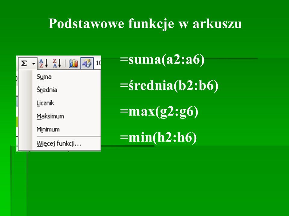 Podstawowe funkcje w arkuszu =suma(a2:a6) =średnia(b2:b6) =max(g2:g6) =min(h2:h6)