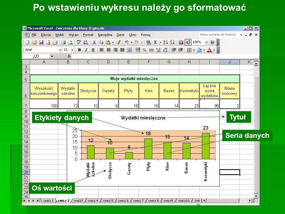 Po wstawieniu wykresu należy go sformatować Tytuł Seria danych Oś wartości Etykiety danych