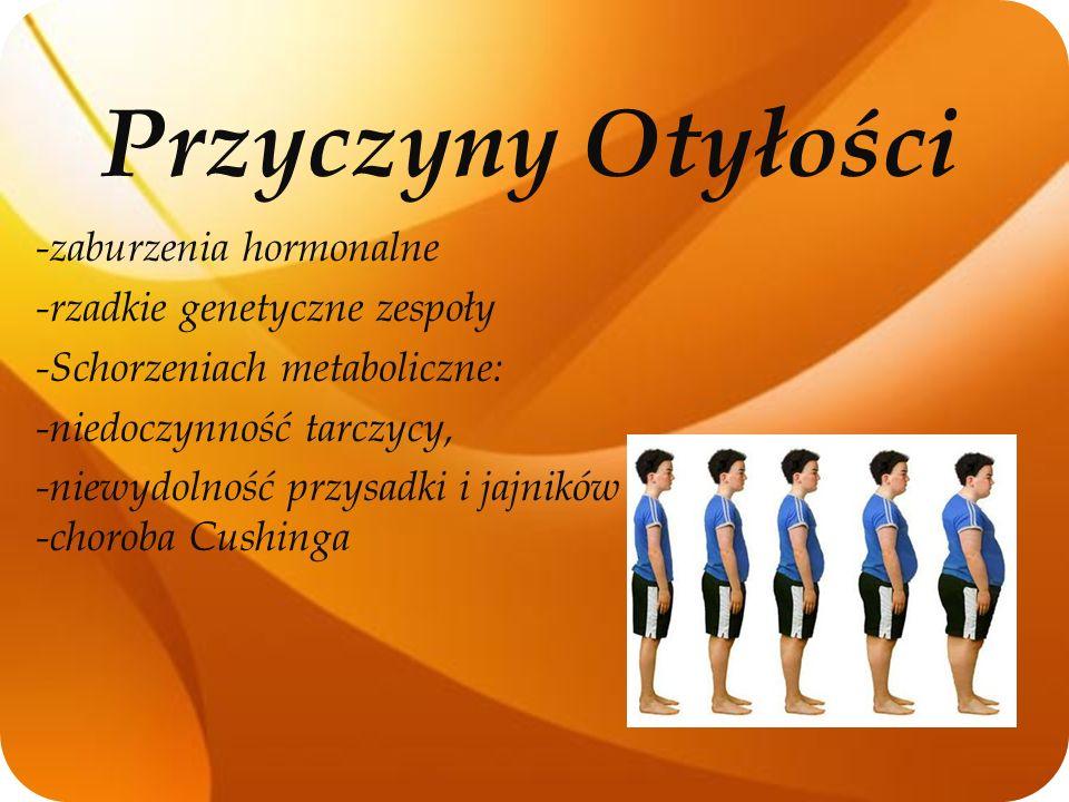 Przyczyny Otyłości -zaburzenia hormonalne -rzadkie genetyczne zespoły -Schorzeniach metaboliczne: -niedoczynność tarczycy, -niewydolność przysadki i j