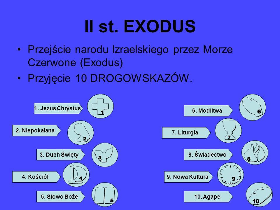 II st. EXODUS Przejście narodu Izraelskiego przez Morze Czerwone (Exodus) Przyjęcie 10 DROGOWSKAZÓW. 1. Jezus Chrystus 2. Niepokalana 3. Duch Święty 4