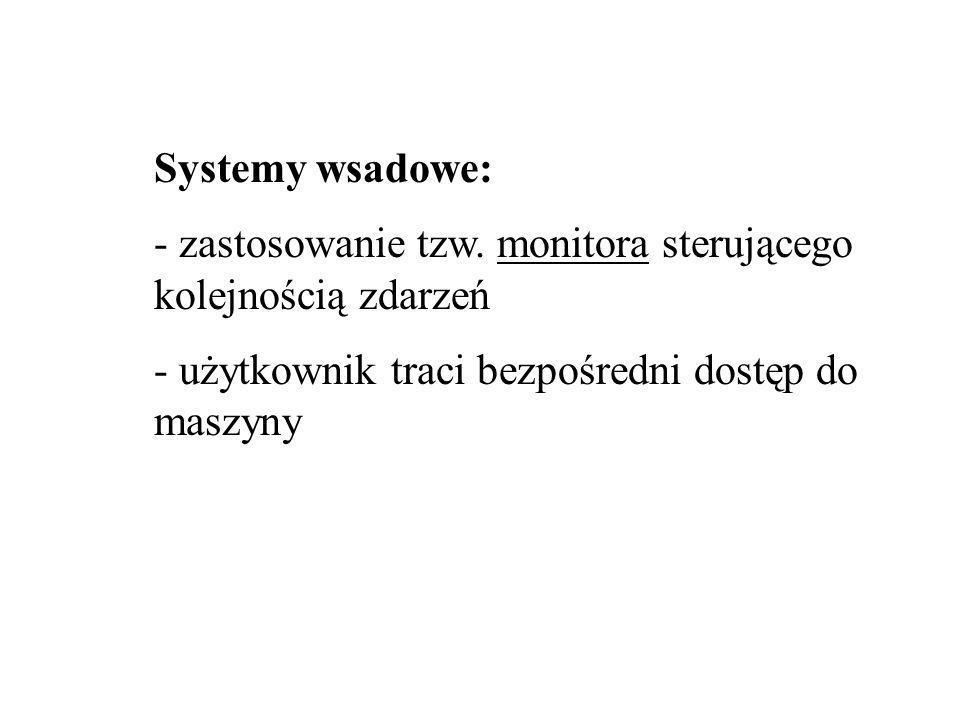 Systemy wsadowe: - zastosowanie tzw.