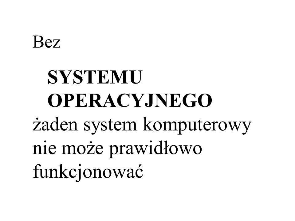 System komputerowy PROGRAMY UŻYTKOWE (kompilator, asembler, edytor, system bazy danych itp.) obsługiwane przez użytkownika, budowane przez programistę SYSTEM OPERACYJNY budowany przez programistę oraz konstruktora systemów operacyjnych SPRZĘT KOMPUTEROWY budowany przez projektantów systemów komputerowych i technologów