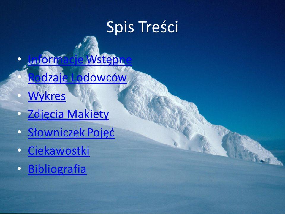 Informacje Wstępne Lodowce górskie to lodowce, które występują w górach we wszystkich strefach klimatycznych pod warunkiem, że te góry osiągają lokalny poziom granicy wiecznego śniegu.