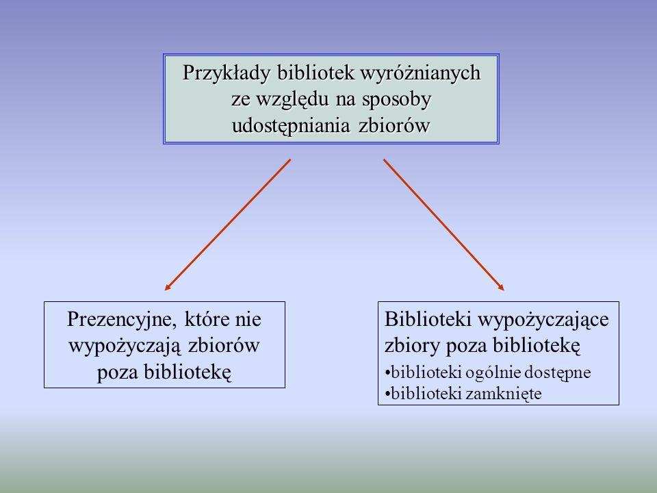 Przykłady bibliotek wyróżnianych ze względu na sposoby udostępniania zbiorów Biblioteki wypożyczające zbiory poza bibliotekę biblioteki ogólnie dostęp