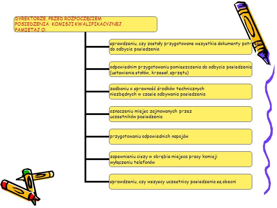 DYREKTORZE, PRZED ROZPOCZĘCIEM POSIEDZENIA KOMISJI KWALIFIKACYJNEJ PAMIĘTAJ O: sprawdzeniu, czy zostały przygotowane wszystkie dokumenty potrzebne do odbycia posiedzenia odpowiednim przygotowaniu pomieszczenia do odbycia posiedzenia (ustawienie stołów, krzeseł, sprzętu) zadbaniu o sprawność środków technicznych niezbędnych w czasie odbywania posiedzenia oznaczeniu miejsc zajmowanych przez uczestników posiedzenia przygotowaniu odpowiednich napojów zapewnieniu ciszy w obrębie miejsca pracy komisji wyłączeniu telefonów sprawdzeniu, czy wszyscy uczestnicy posiedzenia są obecni