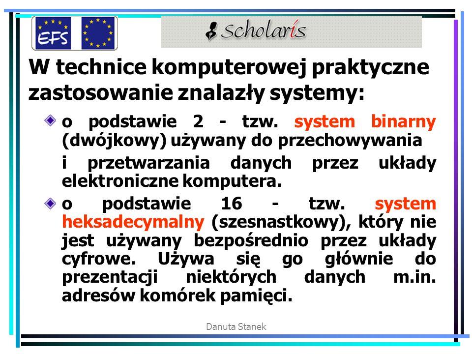 Danuta Stanek W technice komputerowej praktyczne zastosowanie znalazły systemy: o podstawie 2 - tzw. system binarny (dwójkowy) używany do przechowywan