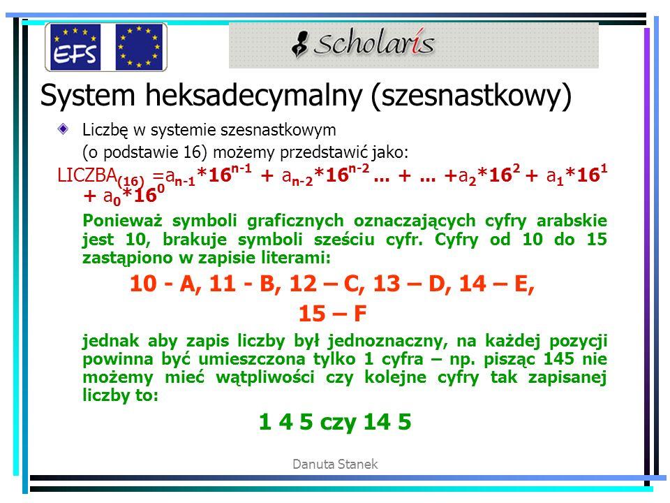 Danuta Stanek System heksadecymalny (szesnastkowy) Liczbę w systemie szesnastkowym (o podstawie 16) możemy przedstawić jako: LICZBA (16) =a n-1 *16 n-
