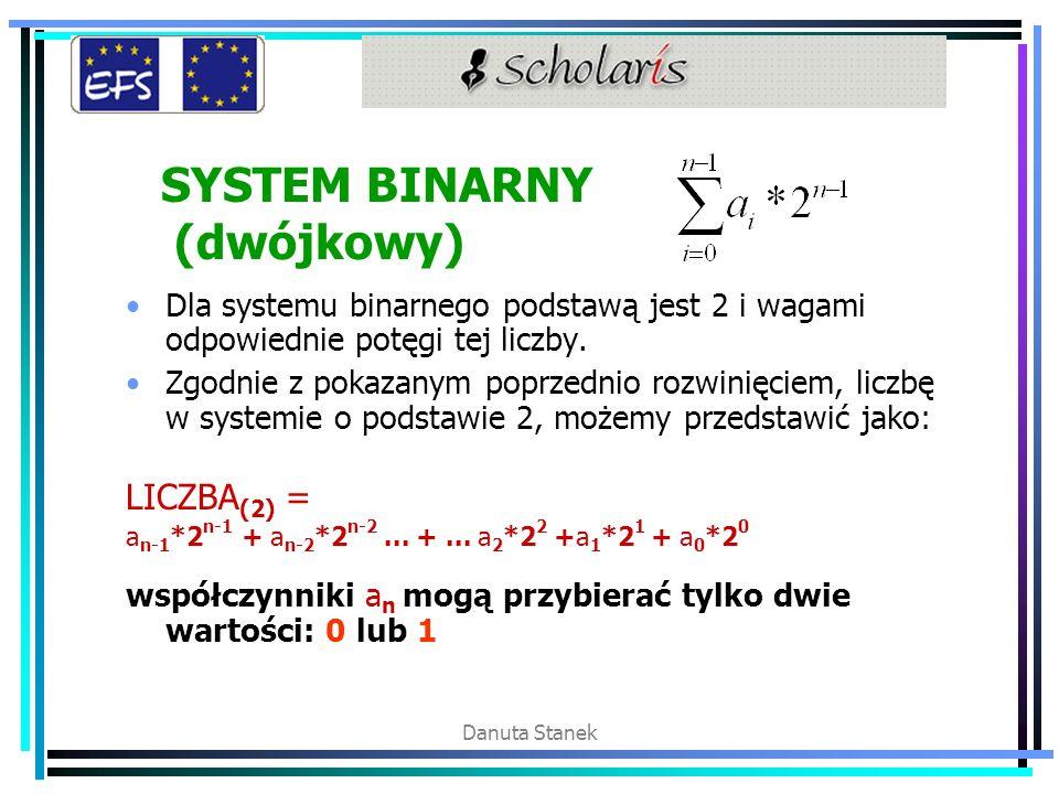 Danuta Stanek SYSTEM BINARNY (dwójkowy) Dla systemu binarnego podstawą jest 2 i wagami odpowiednie potęgi tej liczby. Zgodnie z pokazanym poprzednio r