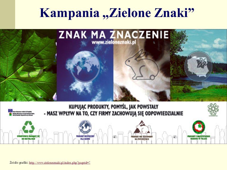 Kampania Zielone Znaki Źródło grafiki: http://www.zieloneznaki.pl/index.php?pageid=7http://www.zieloneznaki.pl/index.php?pageid=7