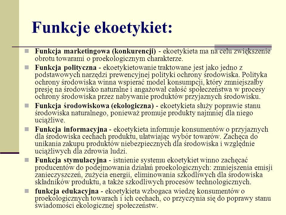 Funkcje ekoetykiet: Funkcja marketingowa (konkurencji) - ekoetykieta ma na celu zwiększenie obrotu towarami o proekologicznym charakterze. Funkcja pol