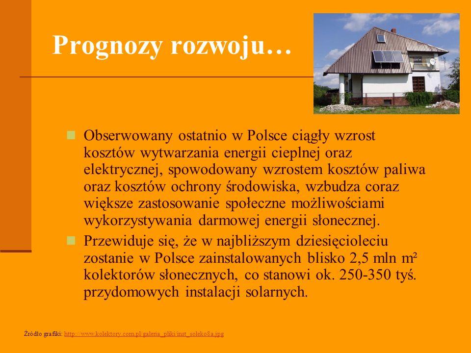 Prognozy rozwoju… Obserwowany ostatnio w Polsce ciągły wzrost kosztów wytwarzania energii cieplnej oraz elektrycznej, spowodowany wzrostem kosztów paliwa oraz kosztów ochrony środowiska, wzbudza coraz większe zastosowanie społeczne możliwościami wykorzystywania darmowej energii słonecznej.