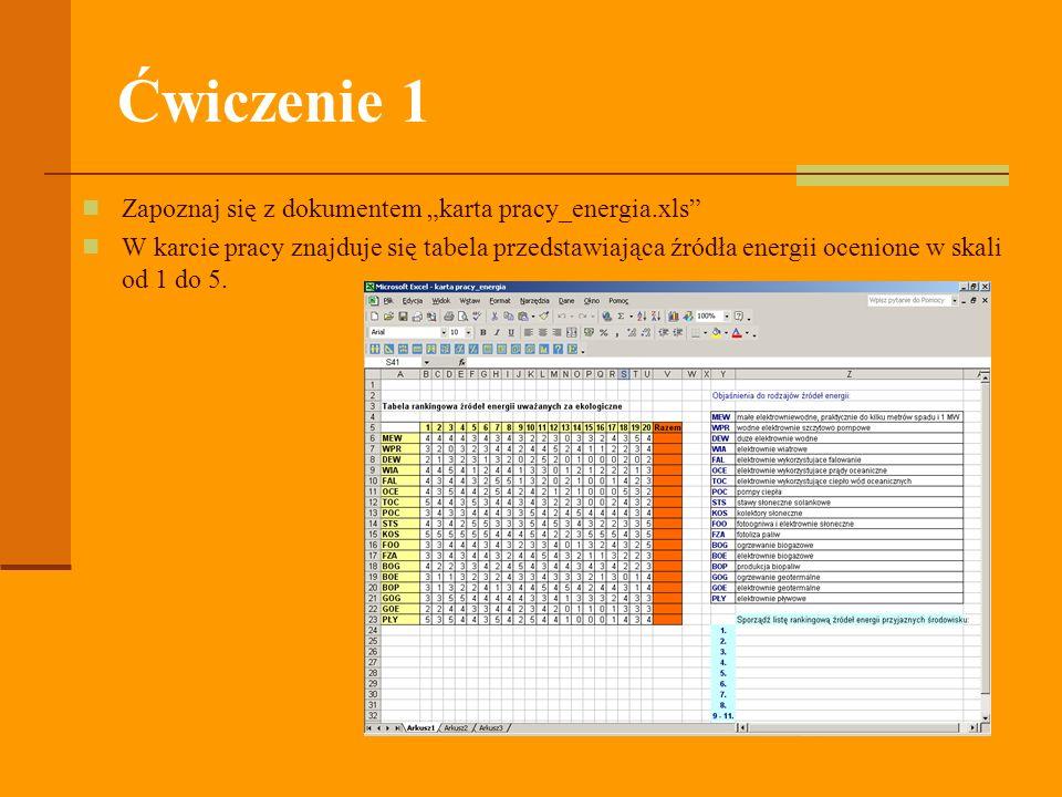 Ćwiczenie 1 Zapoznaj się z dokumentem karta pracy_energia.xls W karcie pracy znajduje się tabela przedstawiająca źródła energii ocenione w skali od 1 do 5.