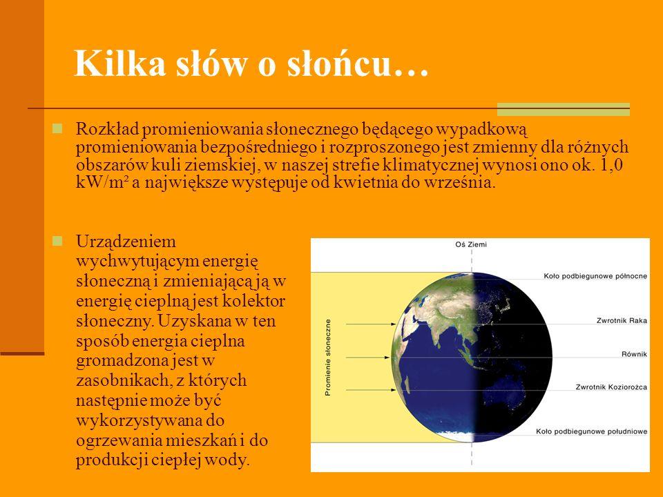 Kilka słów o słońcu… Rozkład promieniowania słonecznego będącego wypadkową promieniowania bezpośredniego i rozproszonego jest zmienny dla różnych obszarów kuli ziemskiej, w naszej strefie klimatycznej wynosi ono ok.