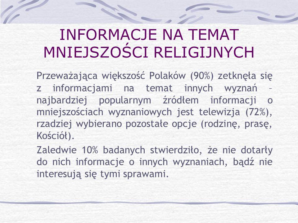 INFORMACJE NA TEMAT MNIEJSZOŚCI RELIGIJNYCH P rzeważająca większość Polaków (90%) zetknęła się z informacjami na temat innych wyznań – najbardziej pop