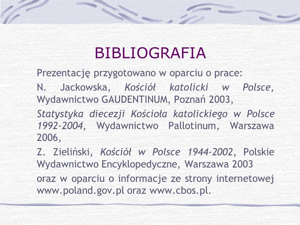 BIBLIOGRAFIA Prezentację przygotowano w oparciu o prace: N. Jackowska, Kościół katolicki w Polsce, Wydawnictwo GAUDENTINUM, Poznań 2003, Statystyka di