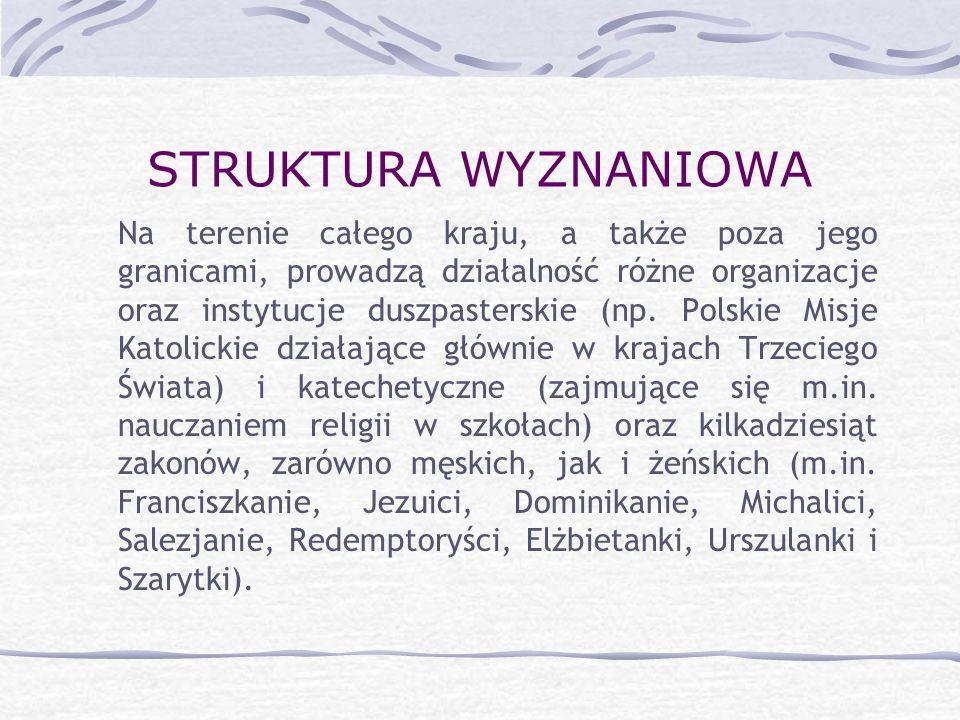 STRUKTURA WYZNANIOWA 1,6% stanowią prawosławni, głównie przedstawiciele mniejszości białoruskiej, mieszkający na terenie wschodnich województw.