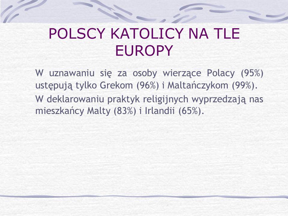 POLSCY KATOLICY NA TLE EUROPY W uznawaniu się za osoby wierzące Polacy (95%) ustępują tylko Grekom (96%) i Maltańczykom (99%). W deklarowaniu praktyk