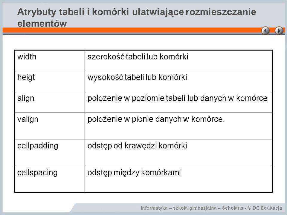 Informatyka – szkoła gimnazjalna – Scholaris - © DC Edukacja Atrybuty tabeli i komórki ułatwiające rozmieszczanie elementów widthszerokość tabeli lub