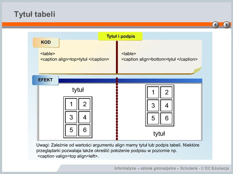 Informatyka – szkoła gimnazjalna – Scholaris - © DC Edukacja Tytuł tabeli