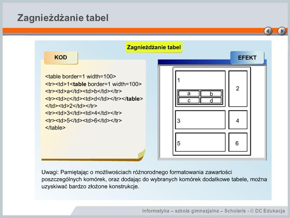 Informatyka – szkoła gimnazjalna – Scholaris - © DC Edukacja Zagnieżdżanie tabel