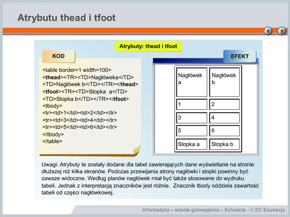 Informatyka – szkoła gimnazjalna – Scholaris - © DC Edukacja Atrybutu thead i tfoot