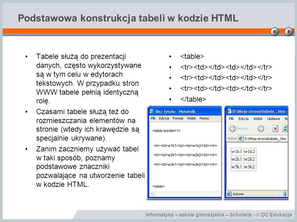 Informatyka – szkoła gimnazjalna – Scholaris - © DC Edukacja Podstawowa konstrukcja tabeli w kodzie HTML Tabele służą do prezentacji danych, często wy