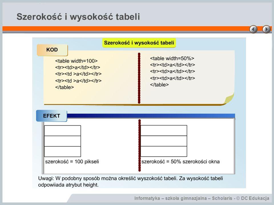 Informatyka – szkoła gimnazjalna – Scholaris - © DC Edukacja Szerokość i wysokość tabeli