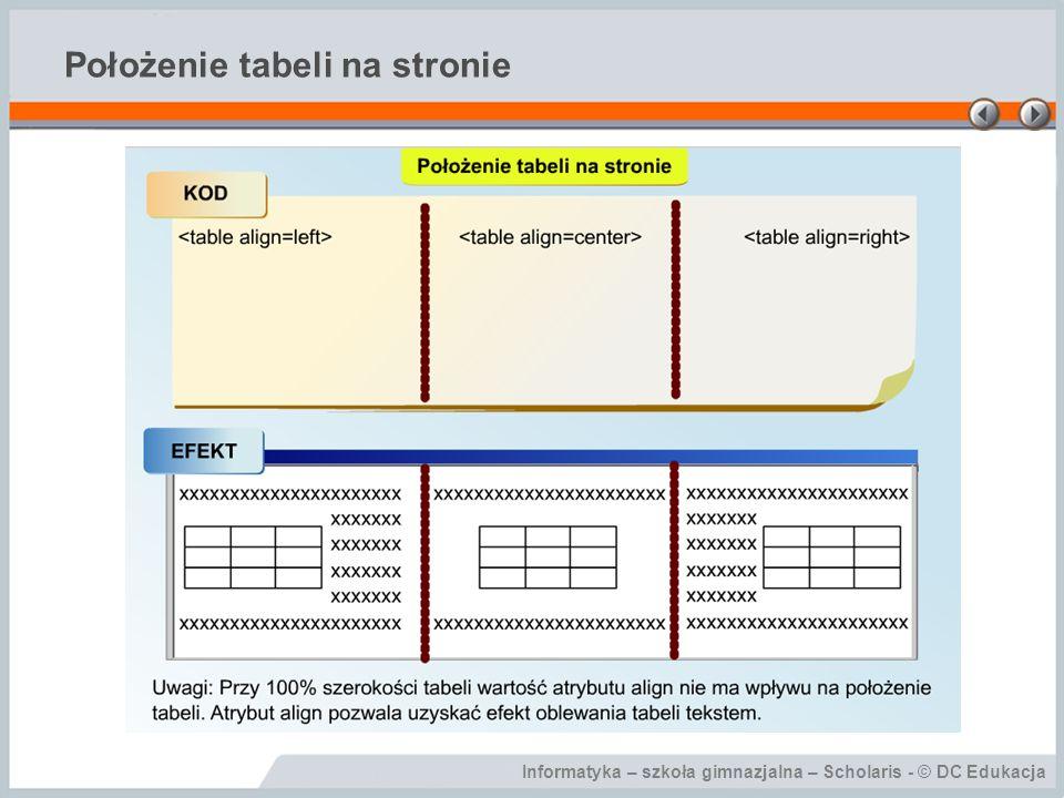 Informatyka – szkoła gimnazjalna – Scholaris - © DC Edukacja Położenie tabeli na stronie