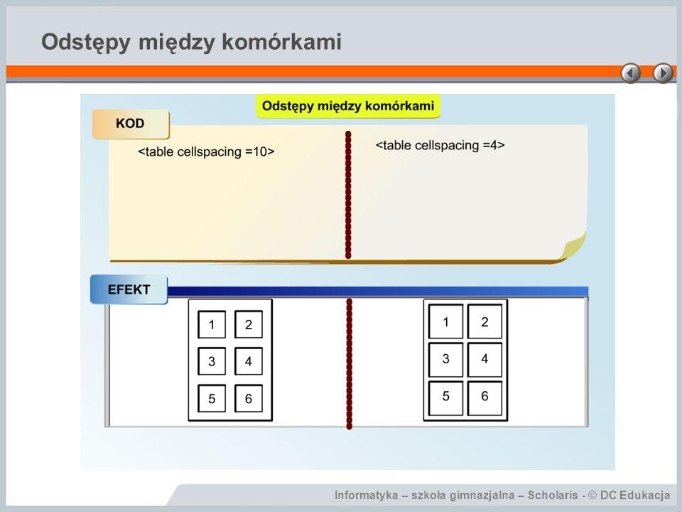 Informatyka – szkoła gimnazjalna – Scholaris - © DC Edukacja Odstępy między komórkami