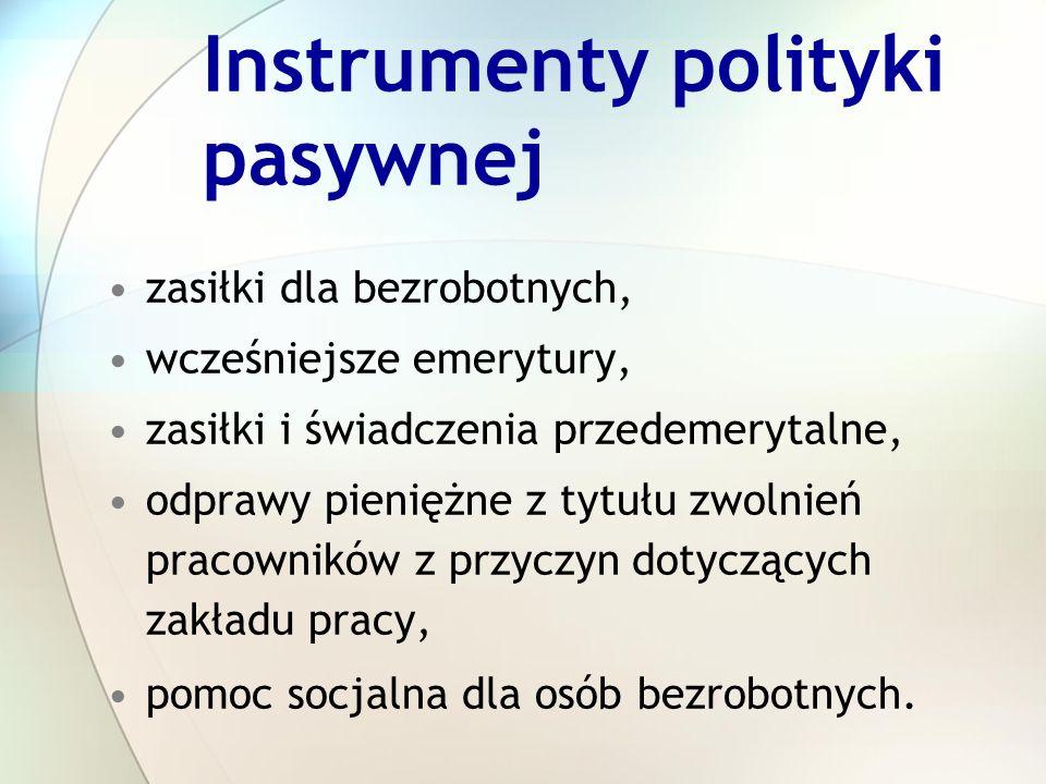 Instrumenty polityki pasywnej zasiłki dla bezrobotnych, wcześniejsze emerytury, zasiłki i świadczenia przedemerytalne, odprawy pieniężne z tytułu zwol