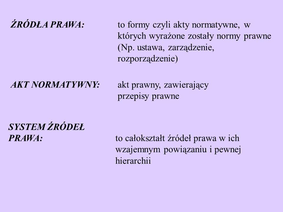 ŹRÓDŁA PRAWA:to formy czyli akty normatywne, w których wyrażone zostały normy prawne (Np.