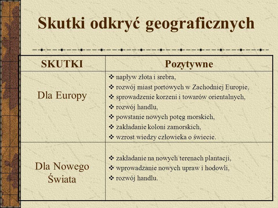 Skutki odkryć geograficznych SKUTKIPozytywne Dla Europy napływ złota i srebra, rozwój miast portowych w Zachodniej Europie, sprowadzenie korzeni i tow