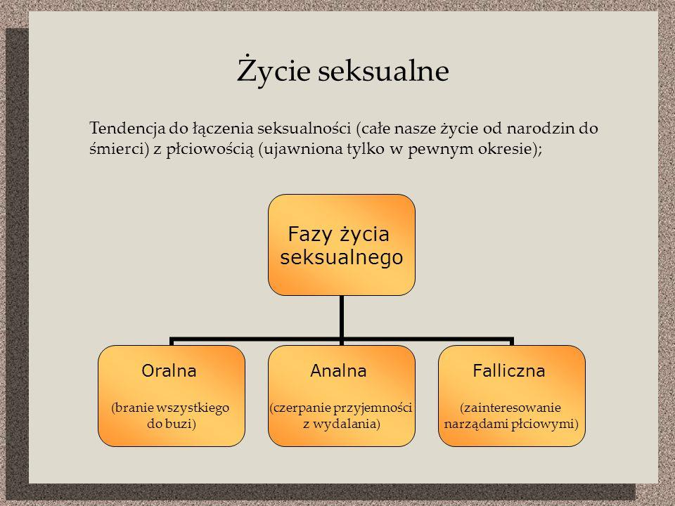 Życie seksualne Fazy życia seksualnego Oralna (branie wszystkiego do buzi) Analna (czerpanie przyjemności z wydalania) Falliczna (zainteresowanie narządami płciowymi) Tendencja do łączenia seksualności (całe nasze życie od narodzin do śmierci) z płciowością (ujawniona tylko w pewnym okresie);