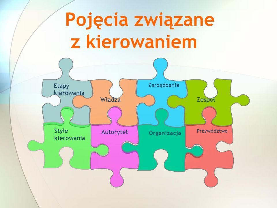 Pojęcia związane z kierowaniem Organizacja Zespół Przywództwo Etapy kierowania Style kierowania Władza Autorytet Zarządzanie