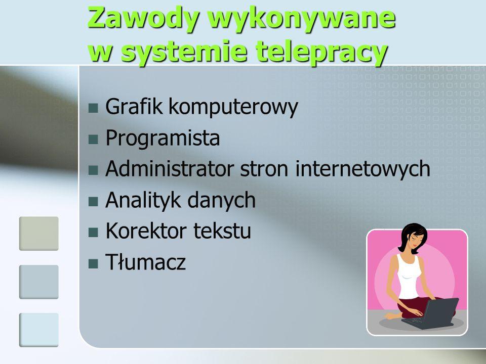 Zawody wykonywane w systemie telepracy Grafik komputerowy Programista Administrator stron internetowych Analityk danych Korektor tekstu Tłumacz
