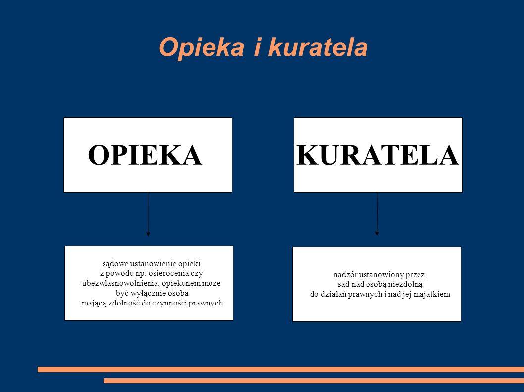Opieka i kuratela OPIEKA nadzór ustanowiony przez sąd nad osobą niezdolną do działań prawnych i nad jej majątkiem KURATELA sądowe ustanowienie opieki