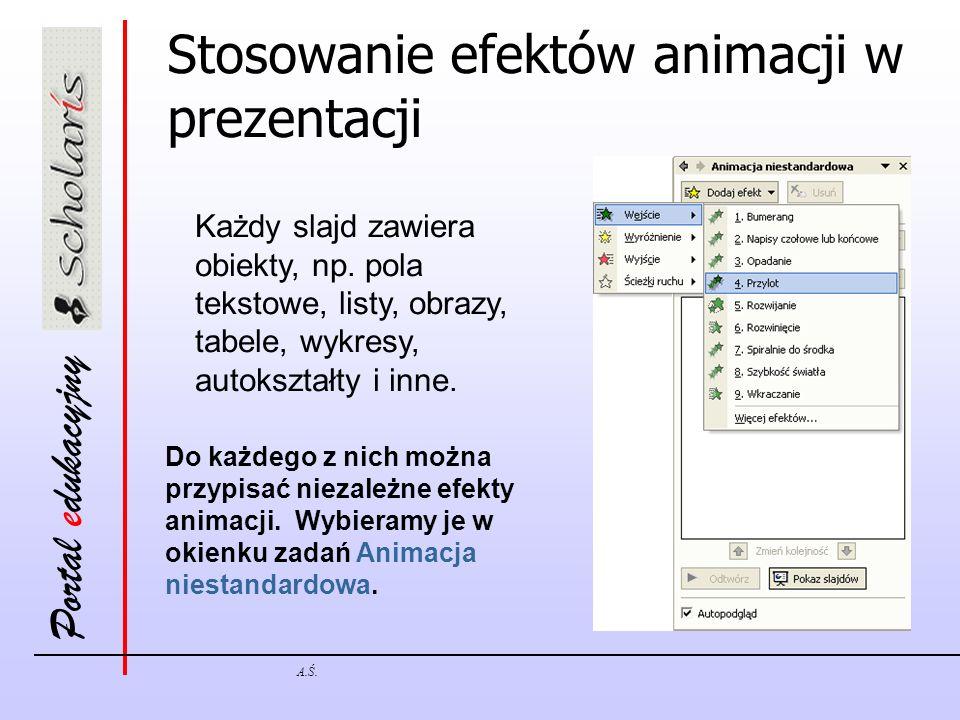 Portal edukacyjny A.Ś. Stosowanie efektów animacji w prezentacji Każdy slajd zawiera obiekty, np. pola tekstowe, listy, obrazy, tabele, wykresy, autok