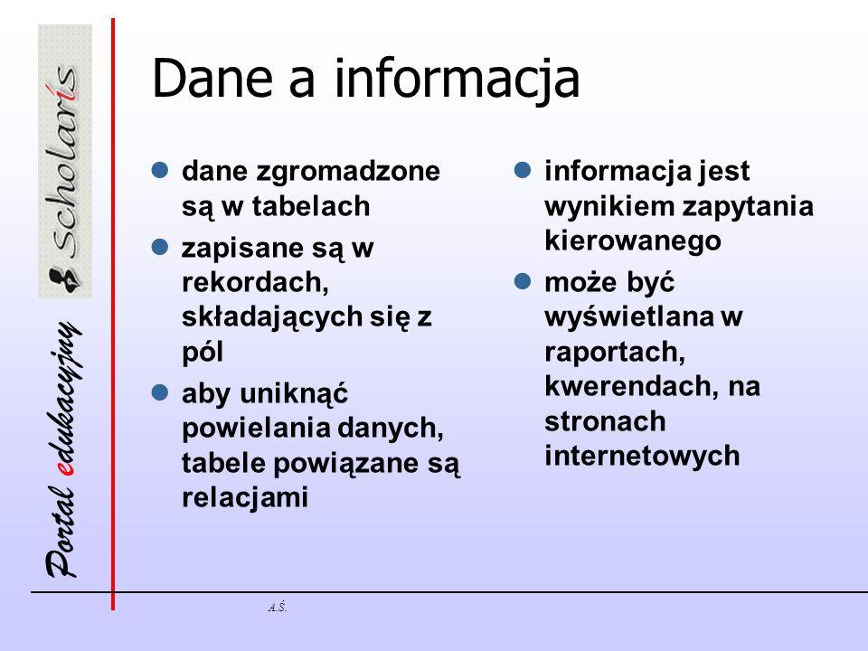 Portal edukacyjny A.Ś. Dane a informacja dane zgromadzone są w tabelach zapisane są w rekordach, składających się z pól aby uniknąć powielania danych,