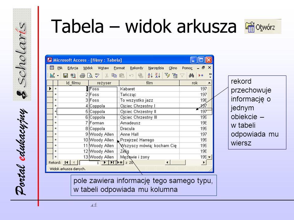 Portal edukacyjny A.Ś. Tabela – widok arkusza rekord przechowuje informację o jednym obiekcie – w tabeli odpowiada mu wiersz pole zawiera informację t