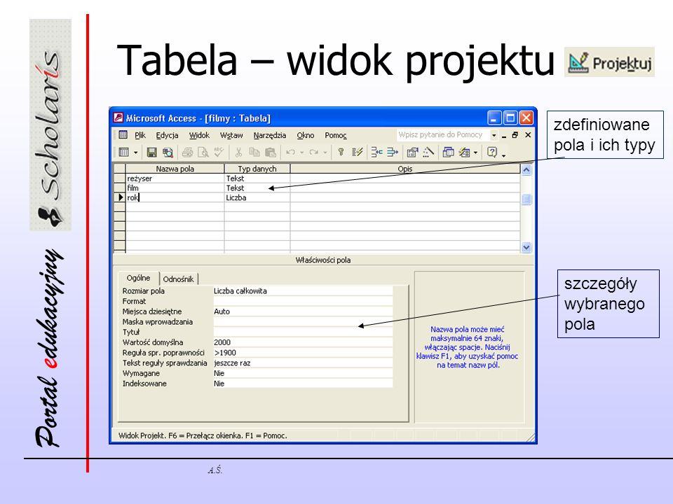 Portal edukacyjny A.Ś. Tabela – widok projektu szczegóły wybranego pola zdefiniowane pola i ich typy
