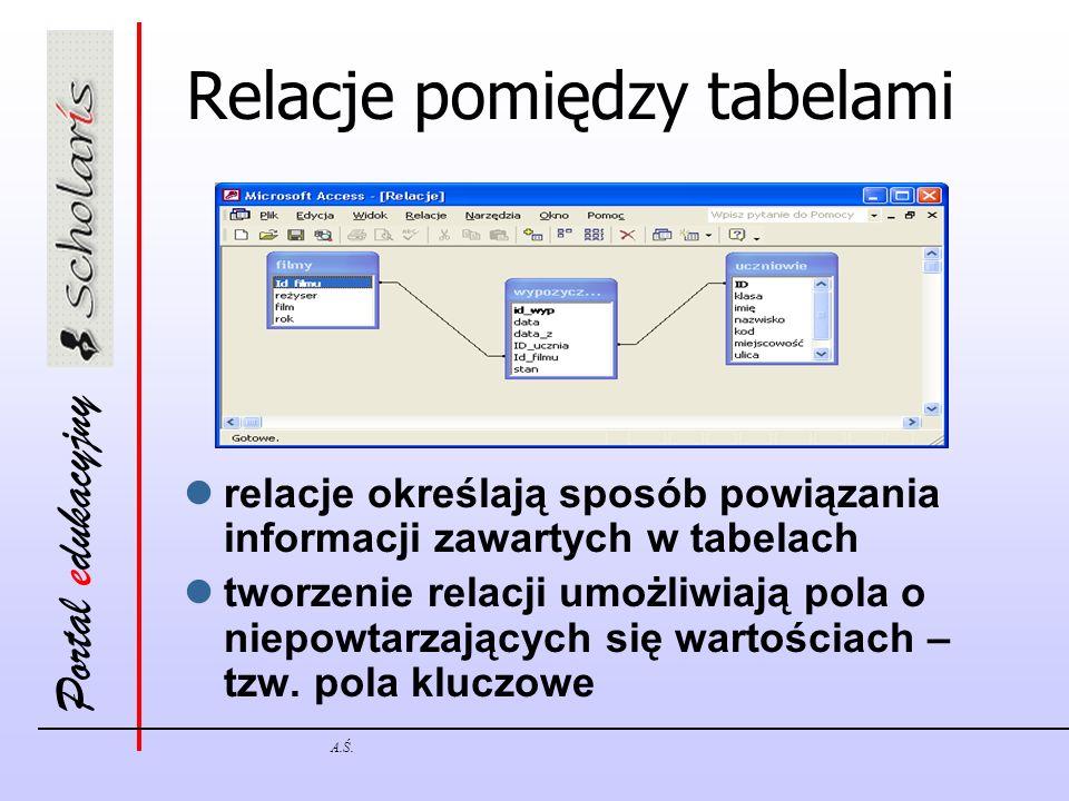Portal edukacyjny A.Ś. Relacje pomiędzy tabelami relacje określają sposób powiązania informacji zawartych w tabelach tworzenie relacji umożliwiają pol